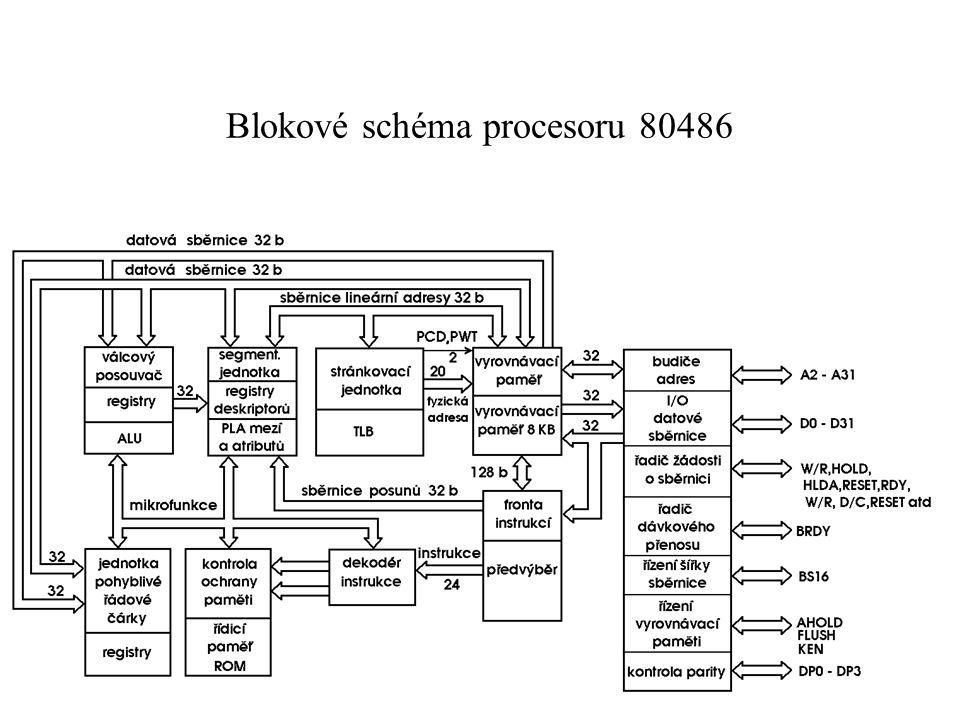 Blokové schéma procesoru 80486
