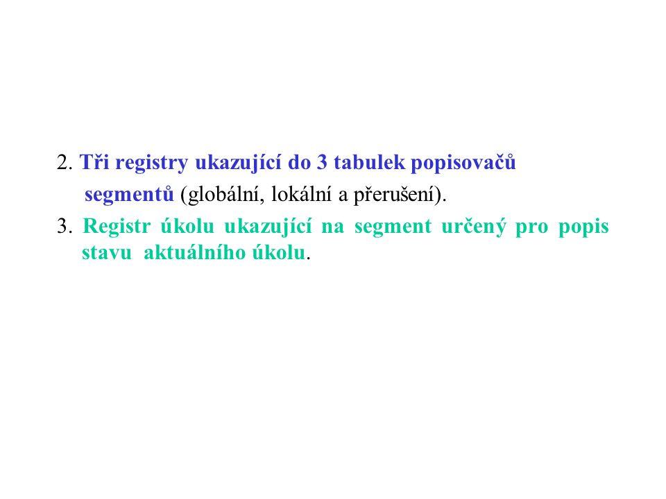 2. Tři registry ukazující do 3 tabulek popisovačů segmentů (globální, lokální a přerušení). 3. Registr úkolu ukazující na segment určený pro popis sta