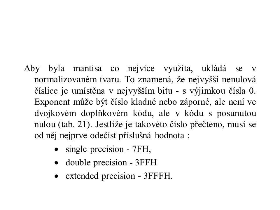 Aby byla mantisa co nejvíce využita, ukládá se v normalizovaném tvaru. To znamená, že nejvyšší nenulová číslice je umístěna v nejvyšším bitu - s výjim