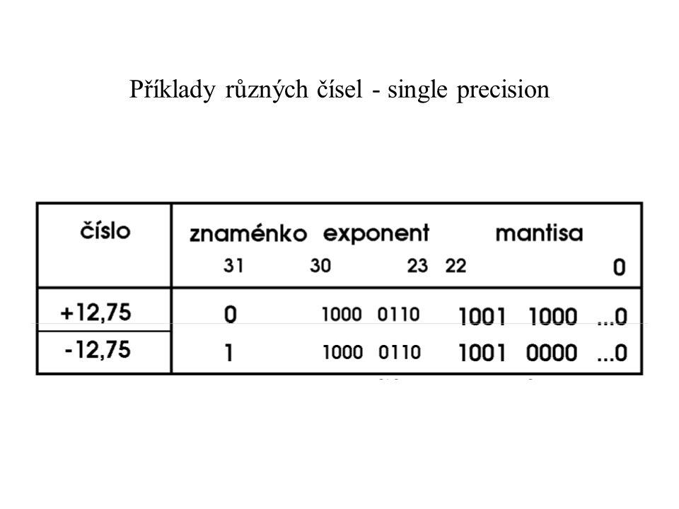 Příklady různých čísel - single precision