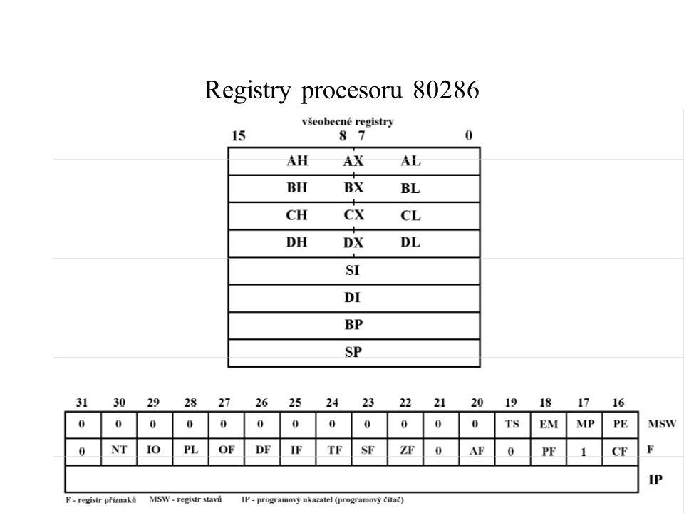 Registry procesoru 80286