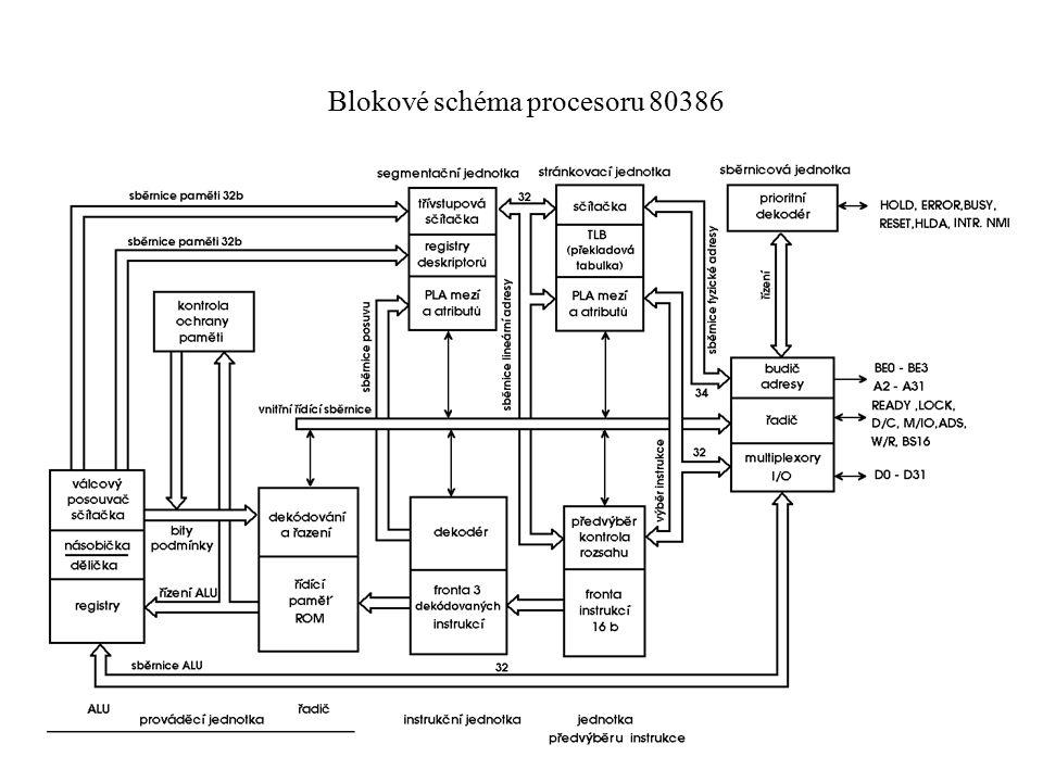 Blokové schéma procesoru 80386