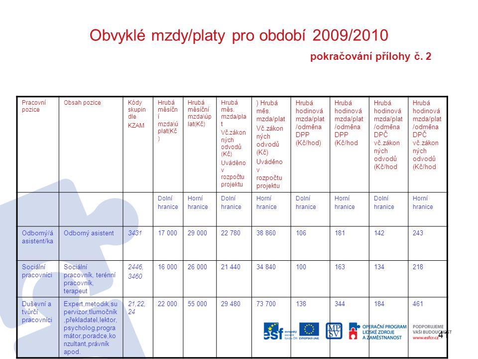 41 Obvyklé mzdy/platy pro období 2009/2010 pokračování přílohy č.