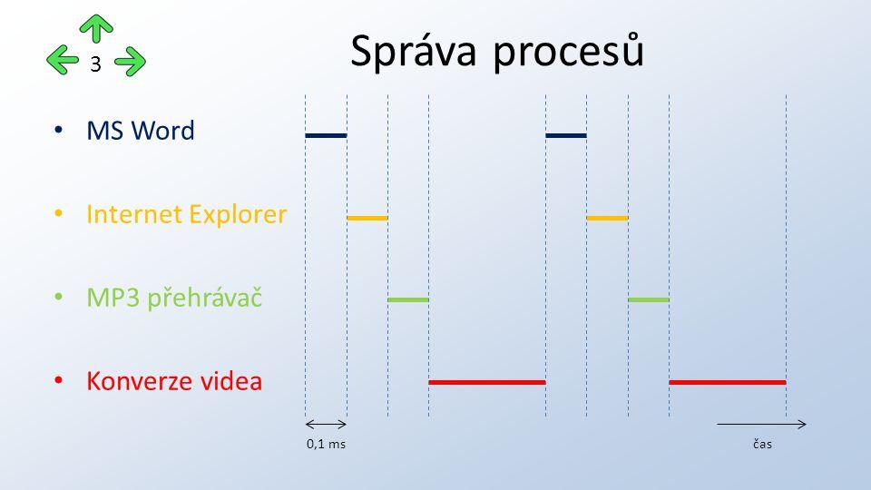 MS Word Internet Explorer MP3 přehrávač Konverze videa Správa procesů 3 0,1 msčas