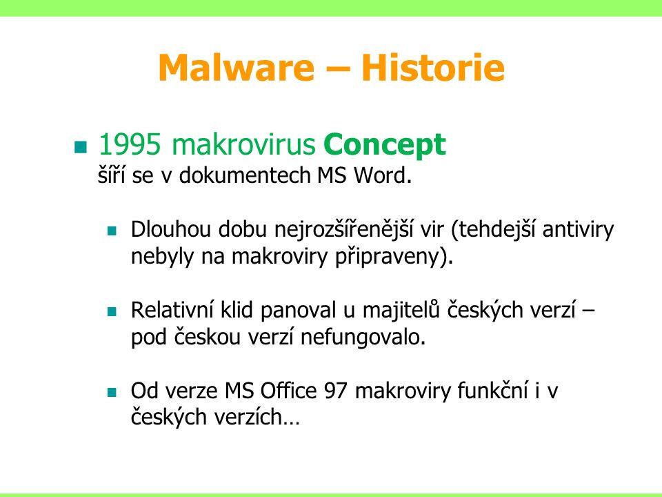 1995 makrovirus Concept šíří se v dokumentech MS Word.