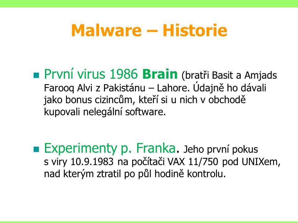 Malware – Historie 1987 Lehigh, Stoned, Vienna, Cascade.