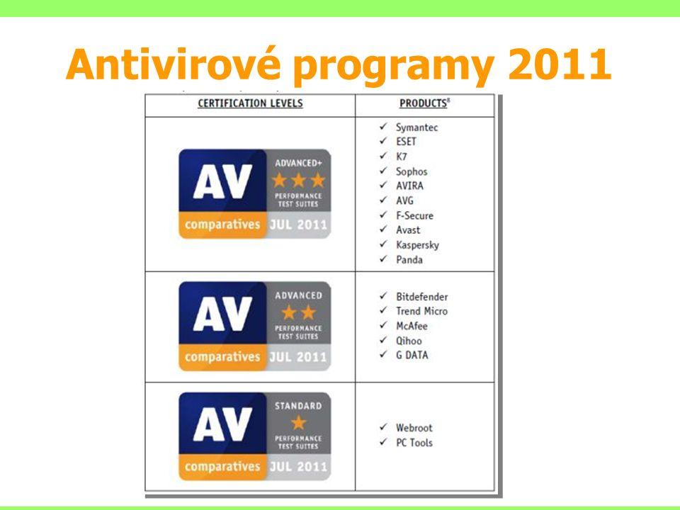 Antivirové programy 2011