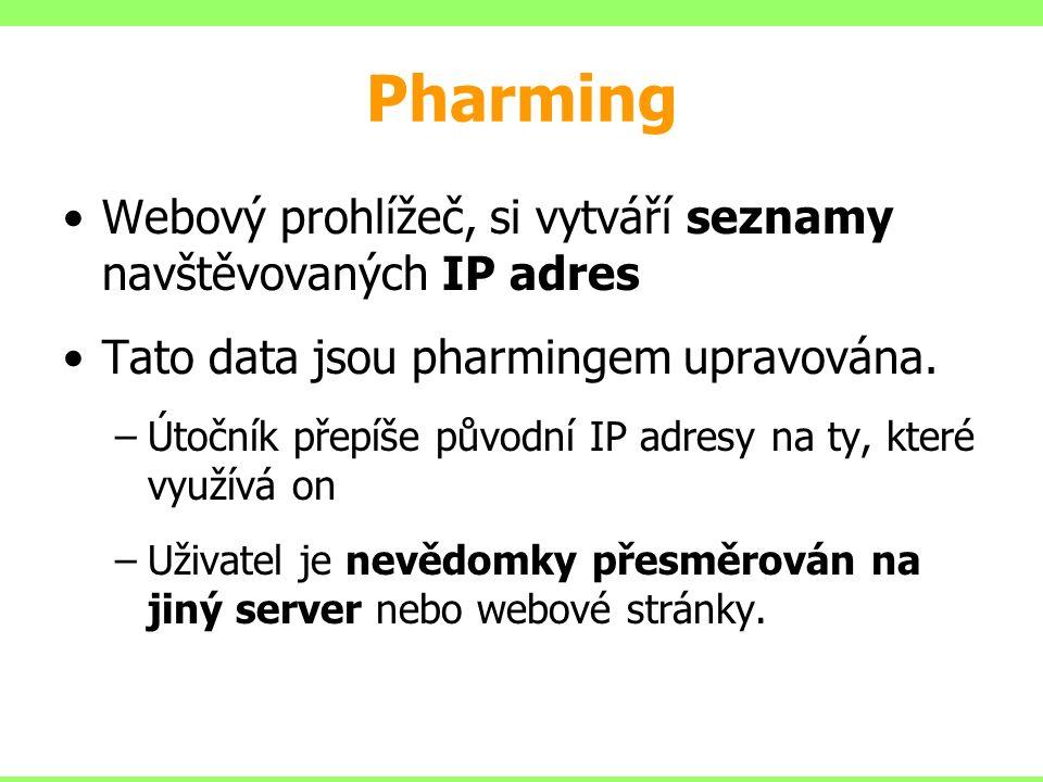 Pharming Webový prohlížeč, si vytváří seznamy navštěvovaných IP adres Tato data jsou pharmingem upravována.