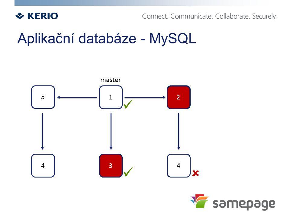 Aplikační databáze - MySQL 1 2 34 master 3 2  5 4