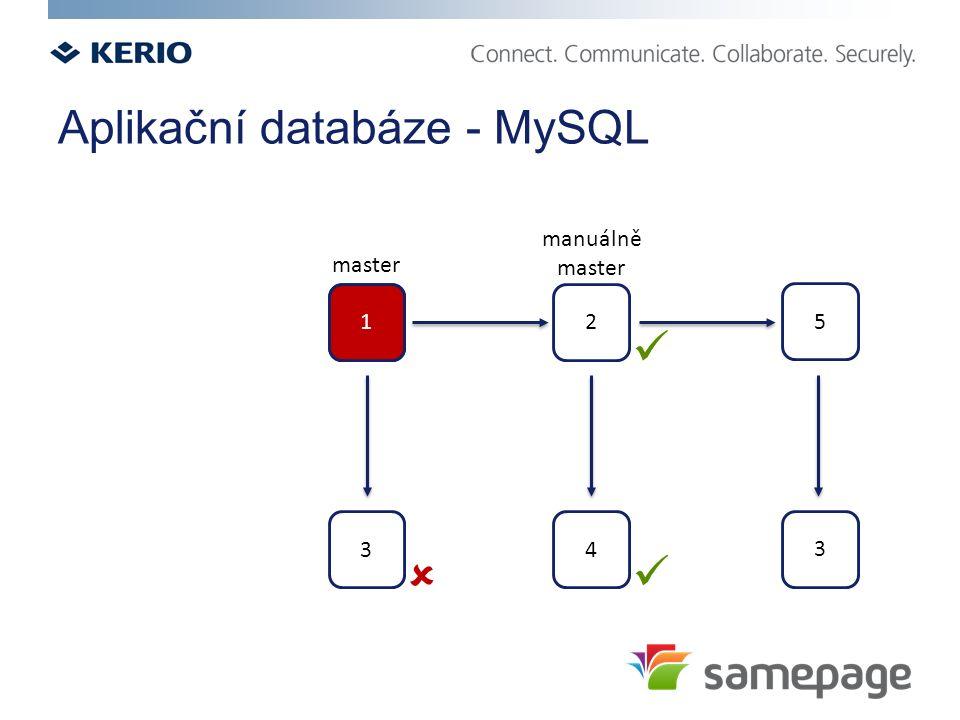 Aplikační databáze - MySQL 1 2 34 master 1  manuálně master 5 3