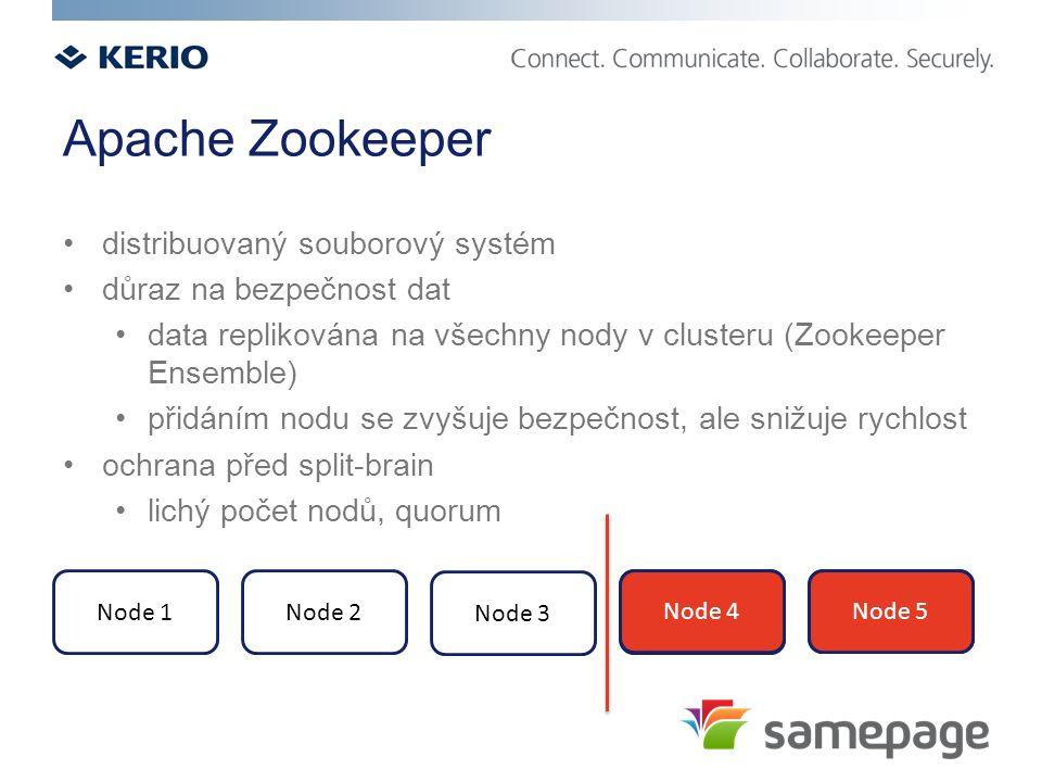 distribuovaný souborový systém důraz na bezpečnost dat data replikována na všechny nody v clusteru (Zookeeper Ensemble) přidáním nodu se zvyšuje bezpečnost, ale snižuje rychlost ochrana před split-brain lichý počet nodů, quorum Node 1Node 2Node 4 Node 5 Node 3