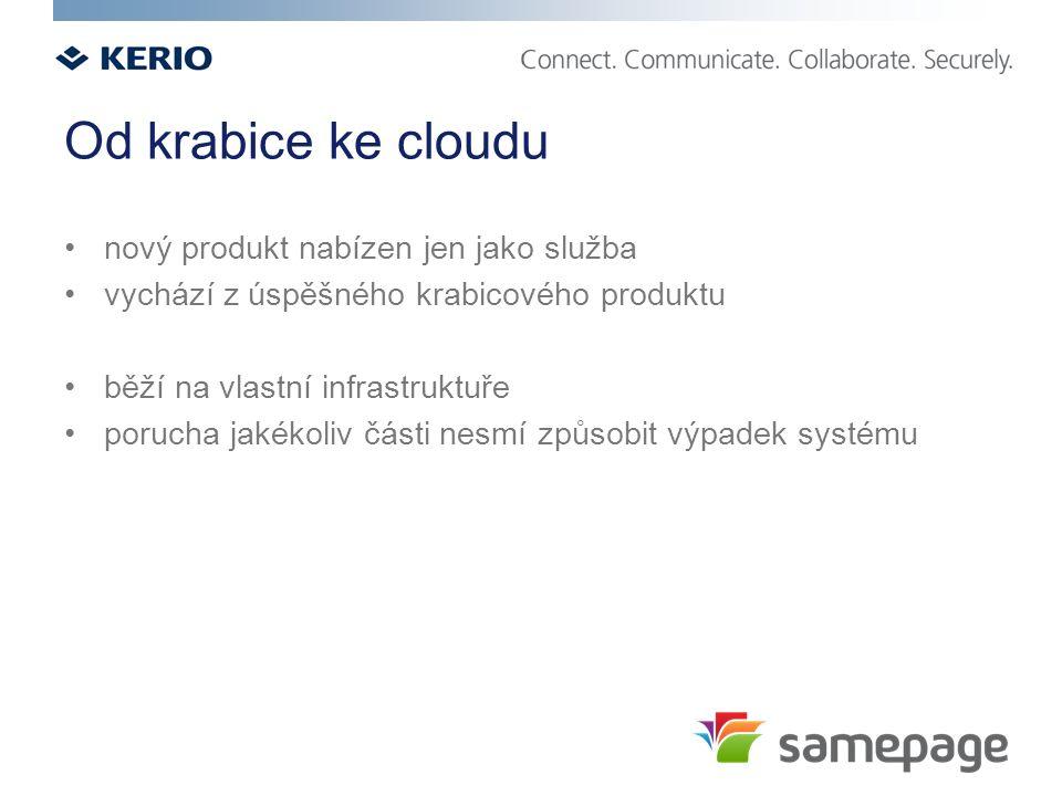 Od krabice ke cloudu nový produkt nabízen jen jako služba vychází z úspěšného krabicového produktu běží na vlastní infrastruktuře porucha jakékoliv části nesmí způsobit výpadek systému