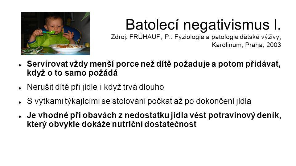 Batolecí negativismus I.