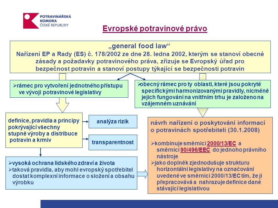 """""""general food law Nařízení EP a Rady (ES) č. 178/2002 ze dne 28."""