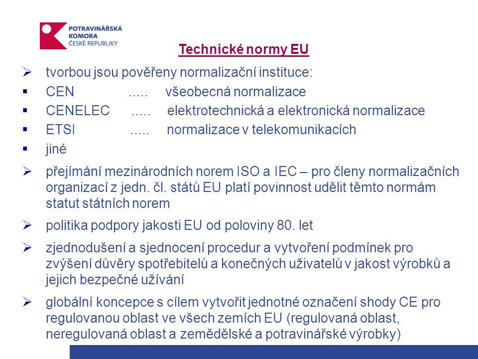 Technické normy EU  tvorbou jsou pověřeny normalizační instituce:  CEN.....