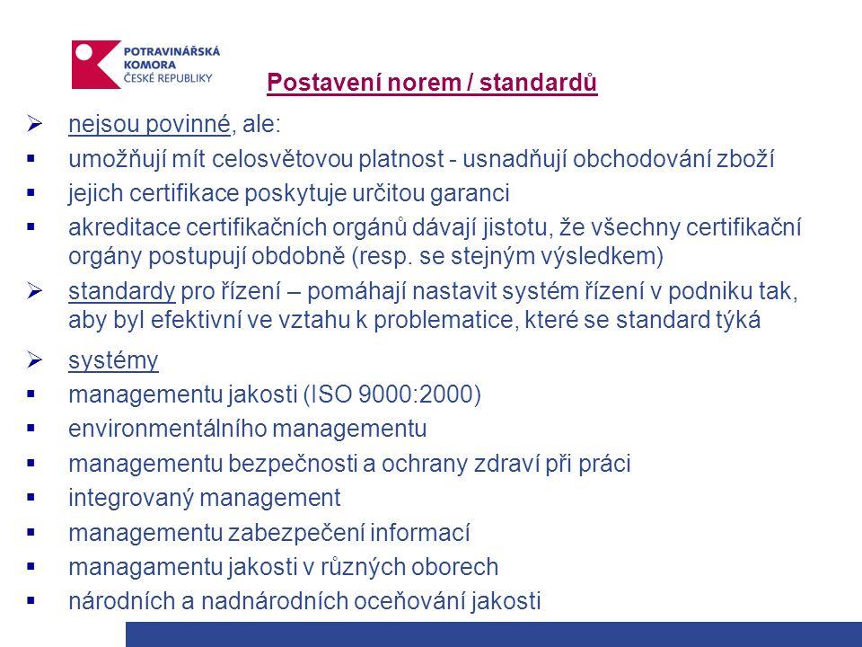 Postavení norem / standardů  nejsou povinné, ale:  umožňují mít celosvětovou platnost - usnadňují obchodování zboží  jejich certifikace poskytuje určitou garanci  akreditace certifikačních orgánů dávají jistotu, že všechny certifikační orgány postupují obdobně (resp.