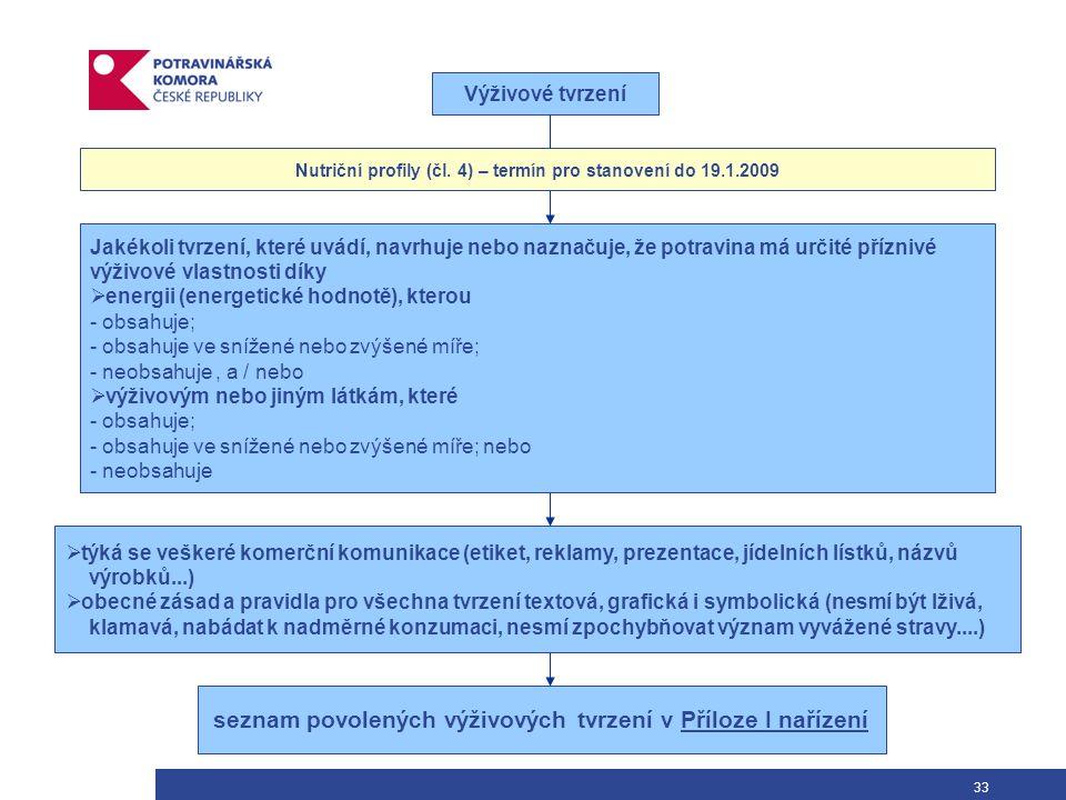 33 Výživové tvrzení Nutriční profily (čl.