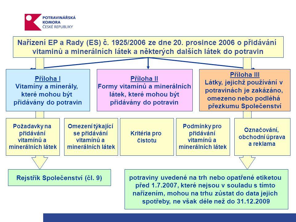 Nařízení EP a Rady (ES) č. 1925/2006 ze dne 20.
