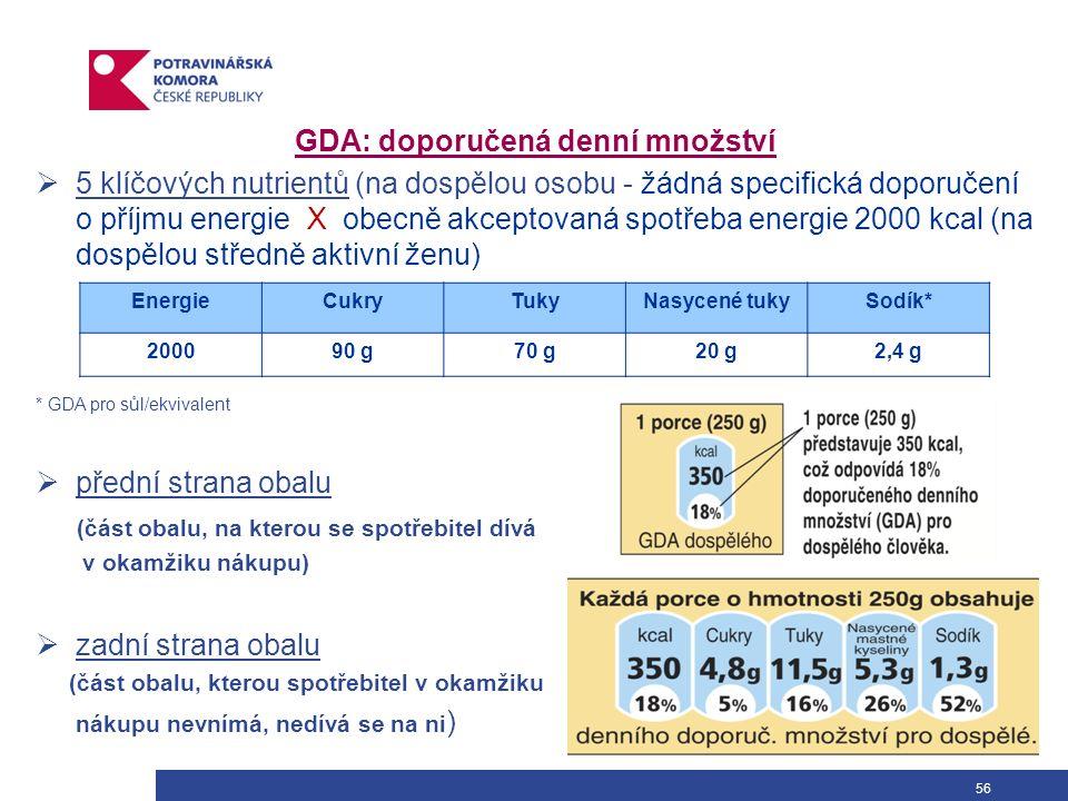 56 GDA: doporučená denní množství  5 klíčových nutrientů (na dospělou osobu - žádná specifická doporučení o příjmu energie X obecně akceptovaná spotřeba energie 2000 kcal (na dospělou středně aktivní ženu) * GDA pro sůl/ekvivalent  přední strana obalu (část obalu, na kterou se spotřebitel dívá v okamžiku nákupu)  zadní strana obalu (část obalu, kterou spotřebitel v okamžiku nákupu nevnímá, nedívá se na ni ) EnergieCukryTukyNasycené tukySodík* 200090 g70 g20 g2,4 g