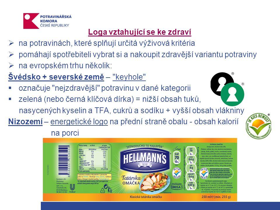 Loga vztahující se ke zdraví  na potravinách, které splňují určitá výživová kritéria  pomáhají spotřebiteli vybrat si a nakoupit zdravější variantu potraviny  na evropském trhu několik: Švédsko + severské země – keyhole  označuje nejzdravější potravinu v dané kategorii  zelená (nebo černá klíčová dírka) = nižší obsah tuků, nasycených kyselin a TFA, cukrů a sodíku + vyšší obsah vlákniny Nizozemí – energetické logo na přední straně obalu - obsah kalorií na porci