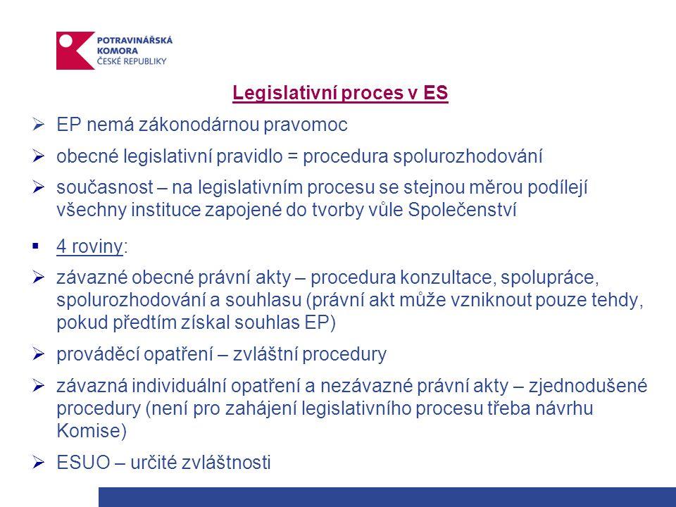 Legislativní proces v ES  EP nemá zákonodárnou pravomoc  obecné legislativní pravidlo = procedura spolurozhodování  současnost – na legislativním procesu se stejnou měrou podílejí všechny instituce zapojené do tvorby vůle Společenství  4 roviny:  závazné obecné právní akty – procedura konzultace, spolupráce, spolurozhodování a souhlasu (právní akt může vzniknout pouze tehdy, pokud předtím získal souhlas EP)  prováděcí opatření – zvláštní procedury  závazná individuální opatření a nezávazné právní akty – zjednodušené procedury (není pro zahájení legislativního procesu třeba návrhu Komise)  ESUO – určité zvláštnosti