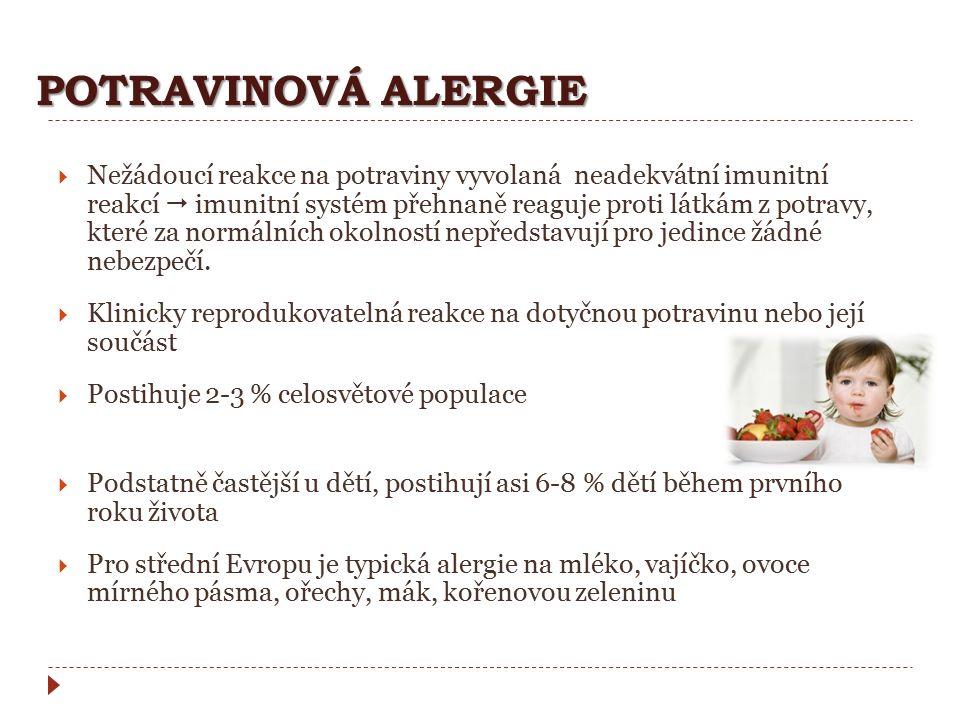 POTRAVINOVÁ ALERGIE  Nežádoucí reakce na potraviny vyvolaná neadekvátní imunitní reakcí  imunitní systém přehnaně reaguje proti látkám z potravy, kt