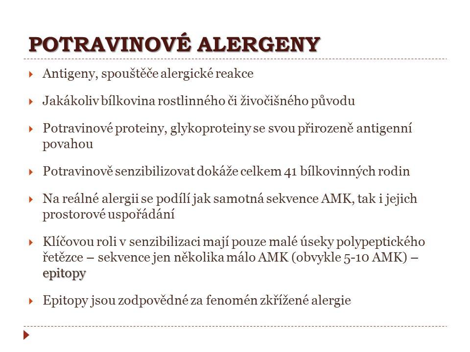 POTRAVINOVÉ ALERGENY  Antigeny, spouštěče alergické reakce  Jakákoliv bílkovina rostlinného či živočišného původu  Potravinové proteiny, glykoprote
