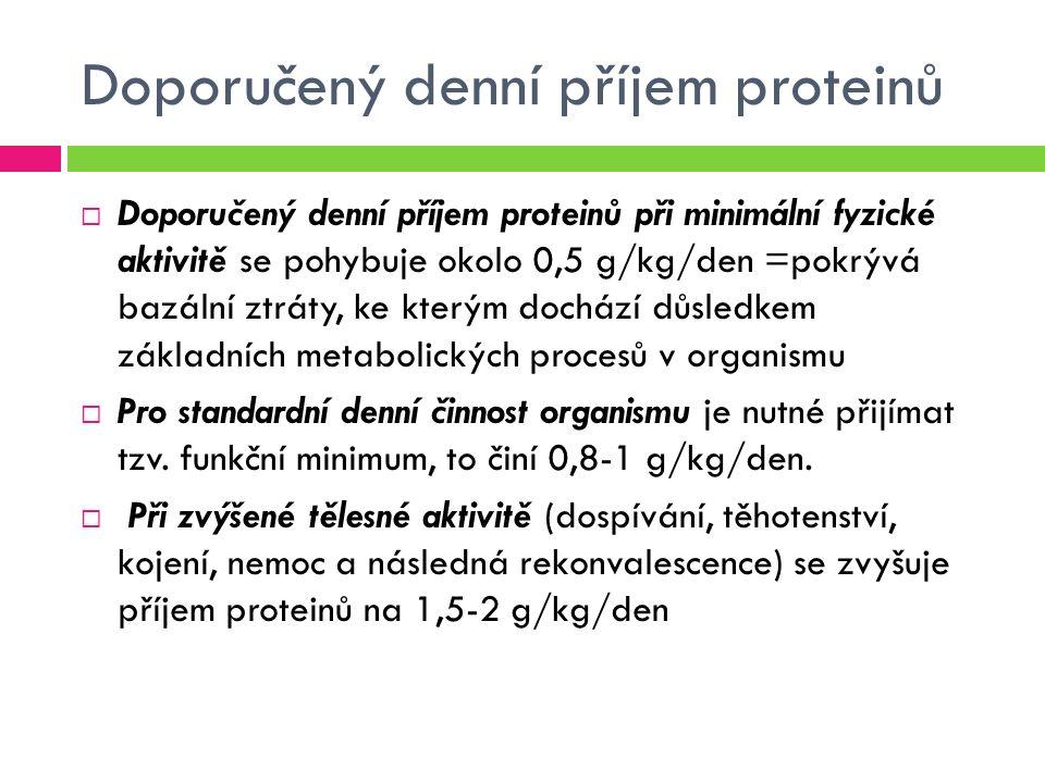 Doporučený denní příjem proteinů  Doporučený denní příjem proteinů při minimální fyzické aktivitě se pohybuje okolo 0,5 g/kg/den =pokrývá bazální ztráty, ke kterým dochází důsledkem základních metabolických procesů v organismu  Pro standardní denní činnost organismu je nutné přijímat tzv.