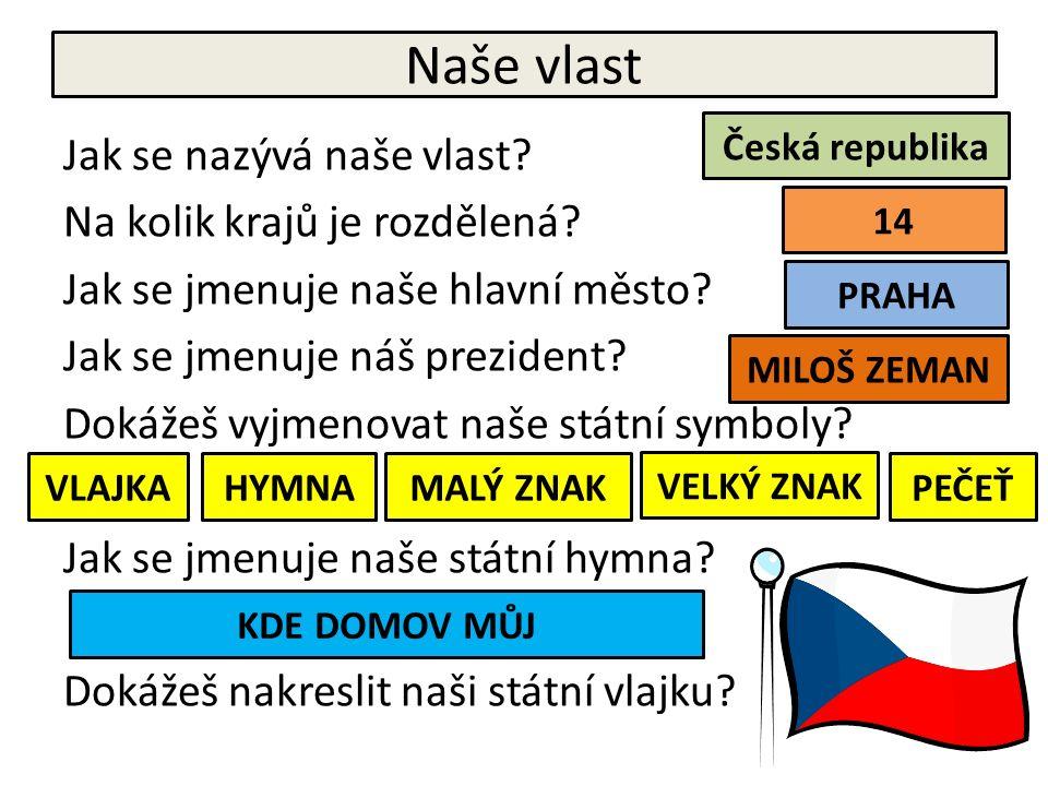 Naše vlast Jak se nazývá naše vlast. Na kolik krajů je rozdělená.