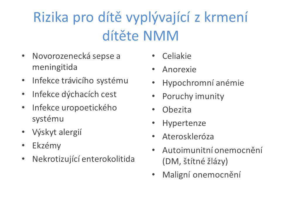 Rizika pro dítě vyplývající z krmení dítěte NMM Novorozenecká sepse a meningitida Infekce trávicího systému Infekce dýchacích cest Infekce uropoetického systému Výskyt alergií Ekzémy Nekrotizující enterokolitida Celiakie Anorexie Hypochromní anémie Poruchy imunity Obezita Hypertenze Ateroskleróza Autoimunitní onemocnění (DM, štítné žlázy) Maligní onemocnění