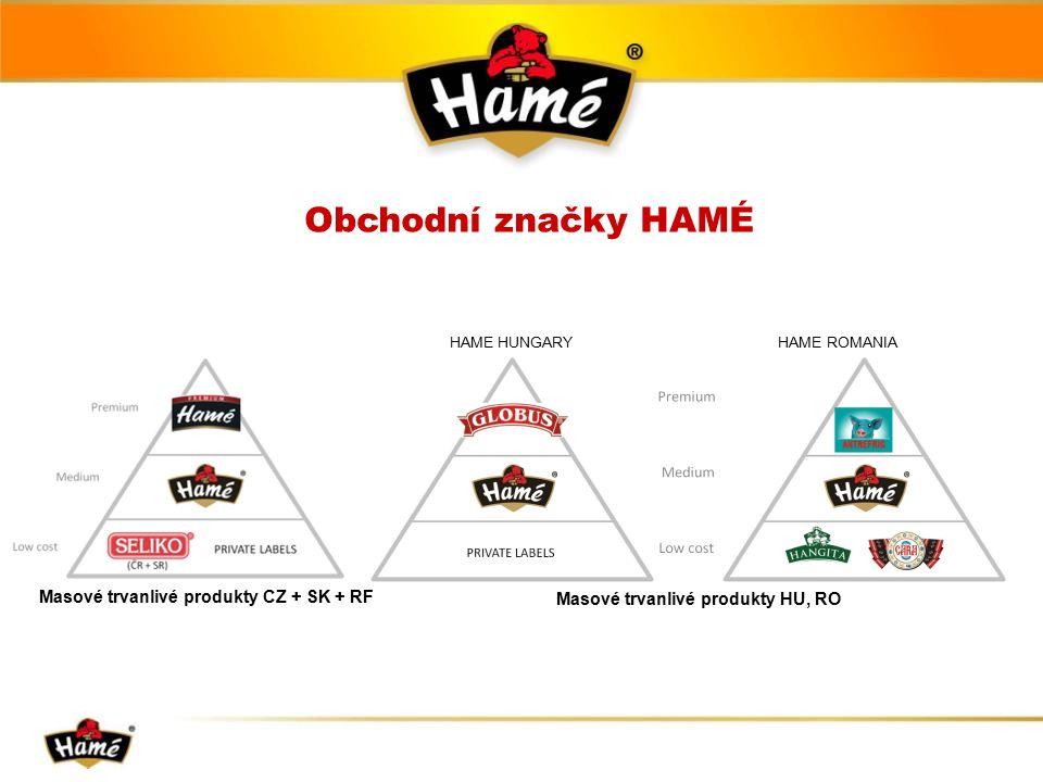 Obchodní značky HAMÉ HAME HUNGARY HAME ROMANIA Masové trvanlivé produkty HU, RO Masové trvanlivé produkty CZ + SK + RF