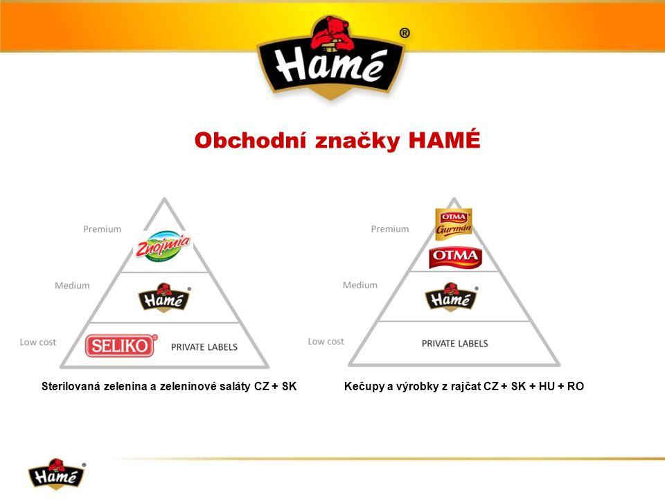 Sterilovaná zelenina a zeleninové saláty CZ + SKKečupy a výrobky z rajčat CZ + SK + HU + RO Obchodní značky HAMÉ