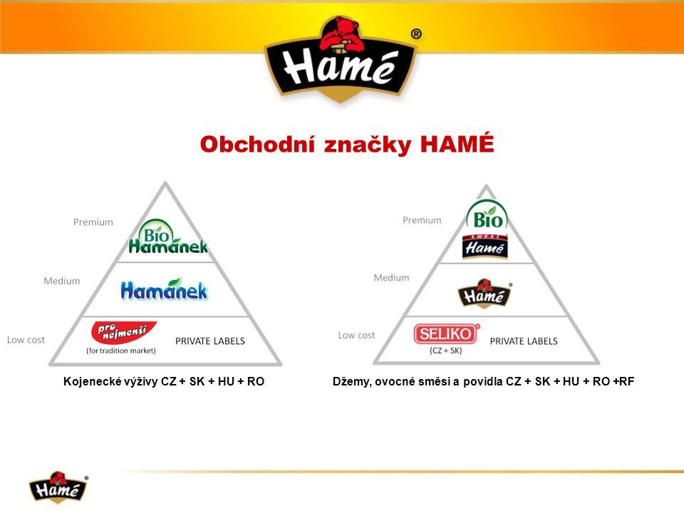 Kojenecké výživy CZ + SK + HU + RODžemy, ovocné směsi a povidla CZ + SK + HU + RO +RF Obchodní značky HAMÉ