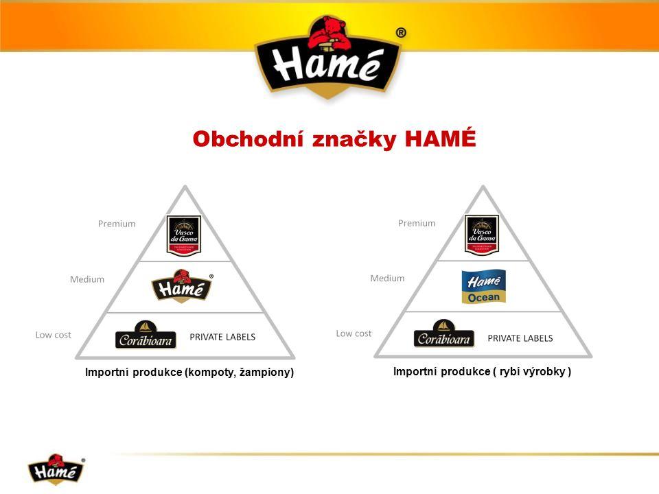 Importní produkce (kompoty, žampiony) Importní produkce ( rybí výrobky ) Obchodní značky HAMÉ