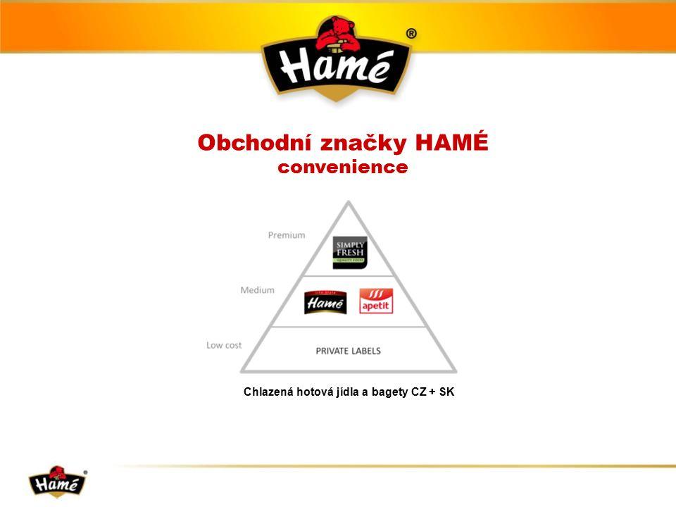 Chlazená hotová jídla a bagety CZ + SK Obchodní značky HAMÉ convenience