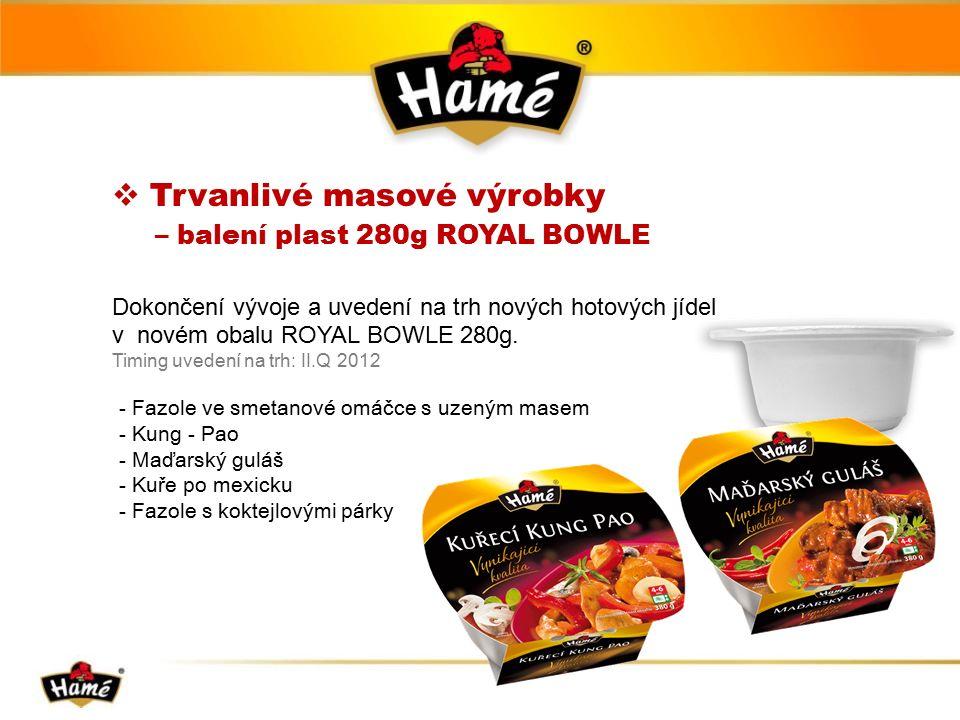  Trvanlivé masové výrobky – balení plast 280g ROYAL BOWLE Dokončení vývoje a uvedení na trh nových hotových jídel v novém obalu ROYAL BOWLE 280g.