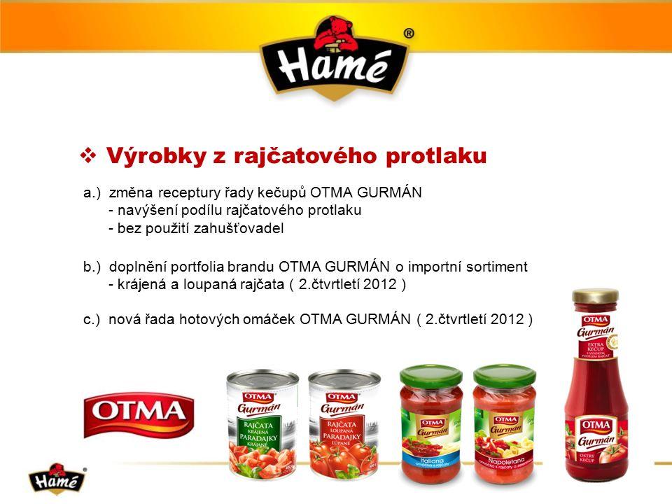  Výrobky z rajčatového protlaku a.) změna receptury řady kečupů OTMA GURMÁN - navýšení podílu rajčatového protlaku - bez použití zahušťovadel c.) nová řada hotových omáček OTMA GURMÁN ( 2.čtvrtletí 2012 ) b.) doplnění portfolia brandu OTMA GURMÁN o importní sortiment - krájená a loupaná rajčata ( 2.čtvrtletí 2012 )