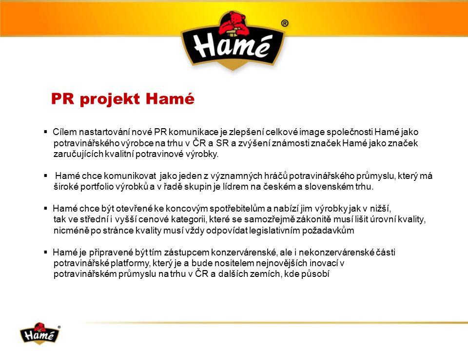  Cílem nastartování nové PR komunikace je zlepšení celkové image společnosti Hamé jako potravinářského výrobce na trhu v ČR a SR a zvýšení známosti značek Hamé jako značek zaručujících kvalitní potravinové výrobky.