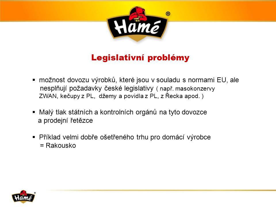 Legislativní problémy  možnost dovozu výrobků, které jsou v souladu s normami EU, ale nesplňují požadavky české legislativy ( např.