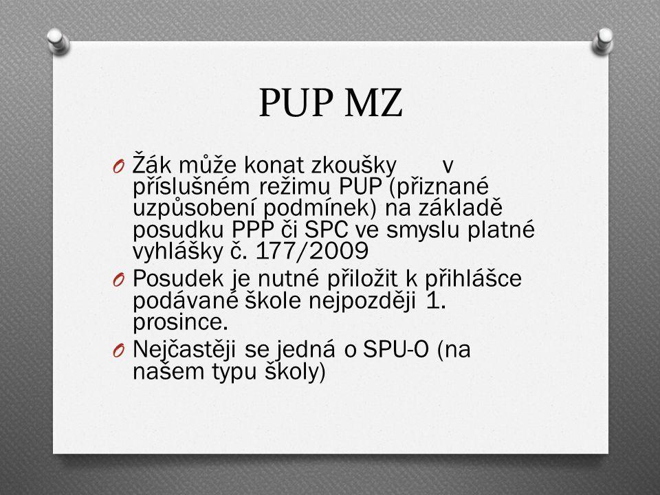 PUP MZ O Žák může konat zkouškyv příslušném režimu PUP (přiznané uzpůsobení podmínek) na základě posudku PPP či SPC ve smyslu platné vyhlášky č.