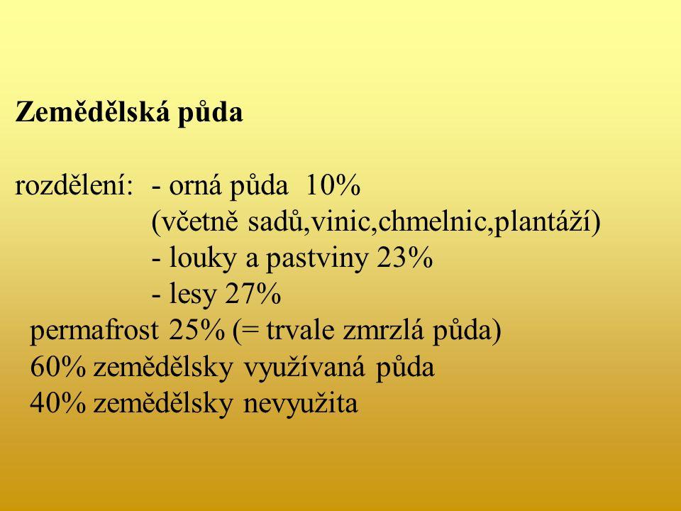 Zemědělská půda rozdělení: - orná půda 10% (včetně sadů,vinic,chmelnic,plantáží) - louky a pastviny 23% - lesy 27% permafrost 25% (= trvale zmrzlá půda) 60% zemědělsky využívaná půda 40% zemědělsky nevyužita