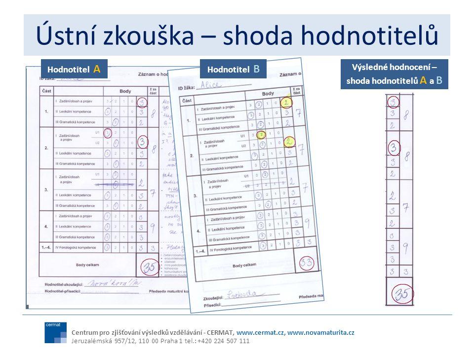 Centrum pro zjišťování výsledků vzdělávání - CERMAT, www.cermat.cz, www.novamaturita.cz Jeruzalémská 957/12, 110 00 Praha 1 tel.: +420 224 507 111 Úst
