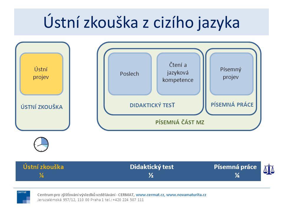 Ústní zkouška z cizího jazyka Ústní zkouška probíhá ve škole před zkušební maturitní komisí dle zkušební dokumentace - Žák si losuje 1 zadání (pracovní list) z 25 (Z/V úroveň obtížnosti) - Jednotná specifikace a struktura ÚZ (PL) - Standardizovaný PL (části PL) Zkoušení probíhá pod vedením hodnotitele-zkoušejícího - Centrálně zpracovaná metodika Hodnocení provádí 2 certifikovaní hodnotitelé - Centrálně zpracovaná metodika a společná kritéria hodnocení - Školení (E-learning, prezenční školení, certifikace) - Jednotný postup pro zápis hodnocení - záznam o hodnocení ústní zkoušky Výsledky jsou zpracovány centrálně (CERMAT) Centrum pro zjišťování výsledků vzdělávání - CERMAT, www.cermat.cz, www.novamaturita.cz Jeruzalémská 957/12, 110 00 Praha 1 tel.: +420 224 507 111 Hodnotitel - zkoušející Hodnotitel - přísedící