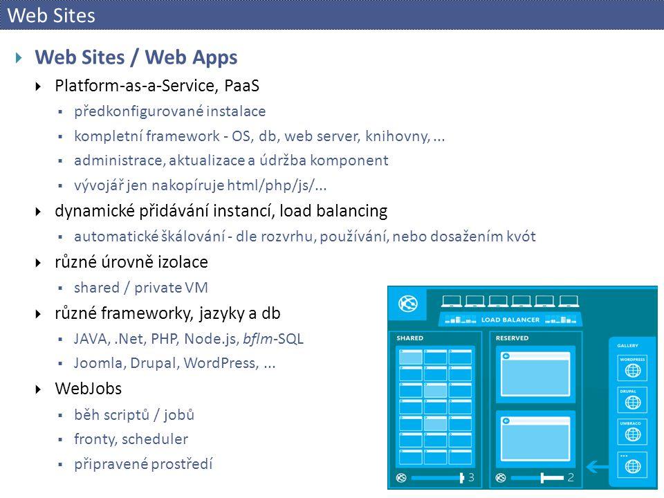 Web Sites  Web Sites / Web Apps  Platform-as-a-Service, PaaS  předkonfigurované instalace  kompletní framework - OS, db, web server, knihovny,...