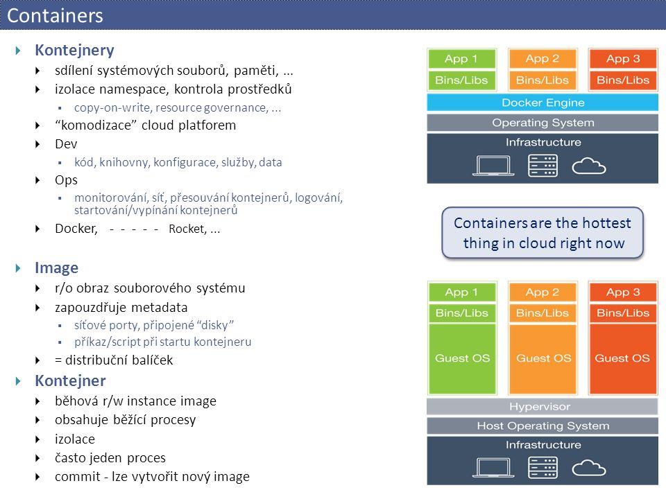 Containers  Kontejnery  sdílení systémových souborů, paměti,...