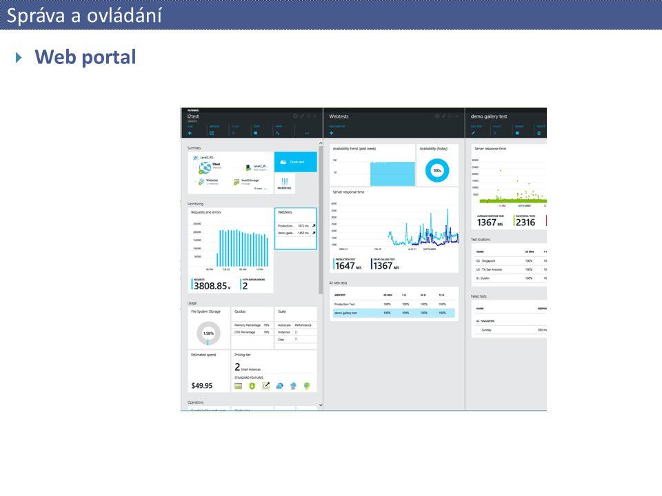 Správa a ovládání  Web portal