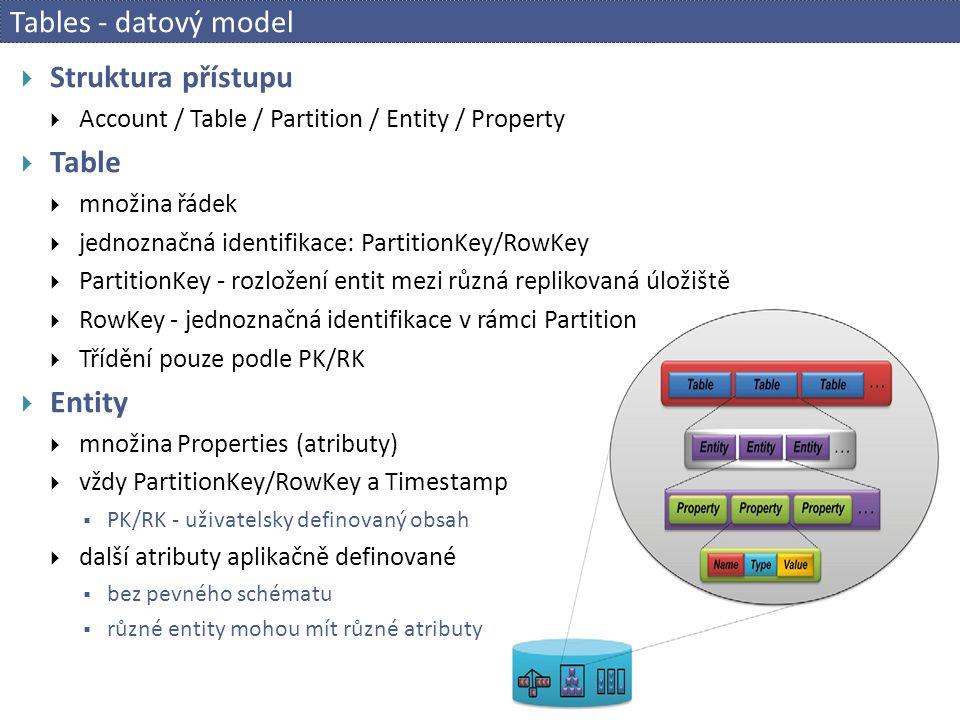 Tables - datový model  Struktura přístupu  Account / Table / Partition / Entity / Property  Table  množina řádek  jednoznačná identifikace: PartitionKey/RowKey  PartitionKey - rozložení entit mezi různá replikovaná úložiště  RowKey - jednoznačná identifikace v rámci Partition  Třídění pouze podle PK/RK  Entity  množina Properties (atributy)  vždy PartitionKey/RowKey a Timestamp  PK/RK - uživatelsky definovaný obsah  další atributy aplikačně definované  bez pevného schématu  různé entity mohou mít různé atributy