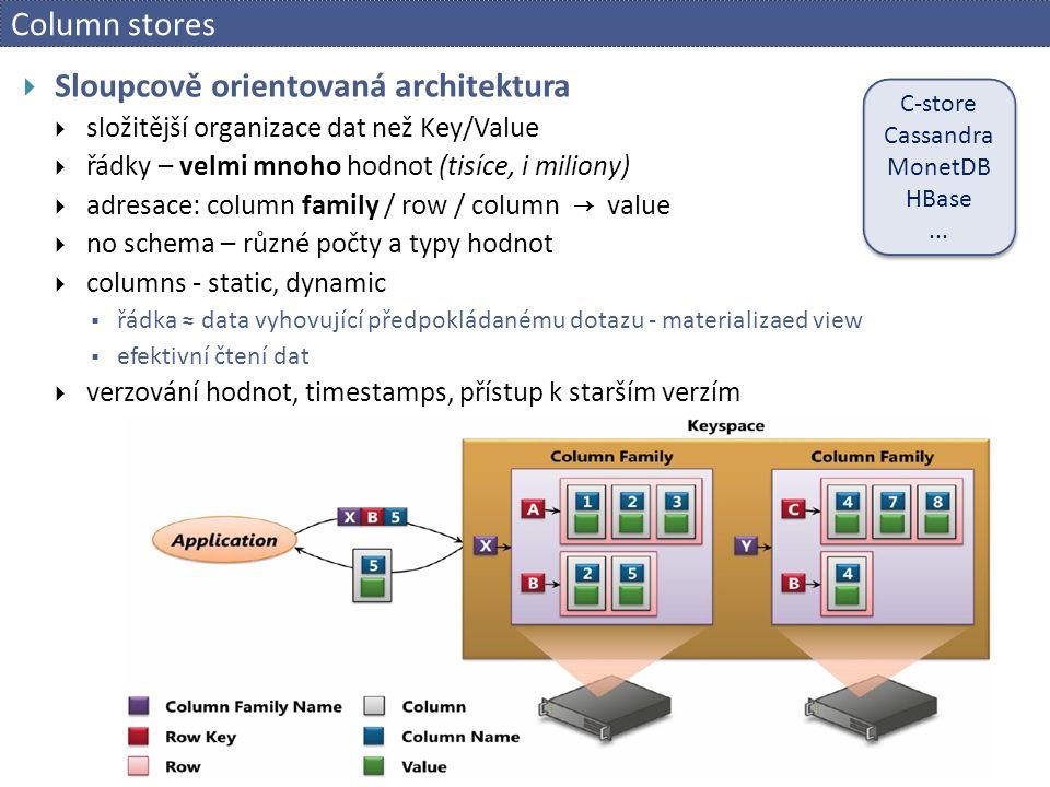 Column stores  Sloupcově orientovaná architektura  složitější organizace dat než Key/Value  řádky – velmi mnoho hodnot (tisíce, i miliony)  adresace: column family / row / column → value  no schema – různé počty a typy hodnot  columns - static, dynamic  řádka ≈ data vyhovující předpokládanému dotazu - materializaed view  efektivní čtení dat  verzování hodnot, timestamps, přístup k starším verzím C-store Cassandra MonetDB HBase...