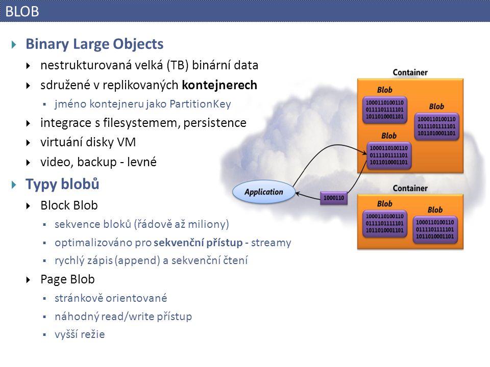 BLOB  Binary Large Objects  nestrukturovaná velká (TB) binární data  sdružené v replikovaných kontejnerech  jméno kontejneru jako PartitionKey  integrace s filesystemem, persistence  virtuání disky VM  video, backup - levné  Typy blobů  Block Blob  sekvence bloků (řádově až miliony)  optimalizováno pro sekvenční přístup - streamy  rychlý zápis (append) a sekvenční čtení  Page Blob  stránkově orientované  náhodný read/write přístup  vyšší režie