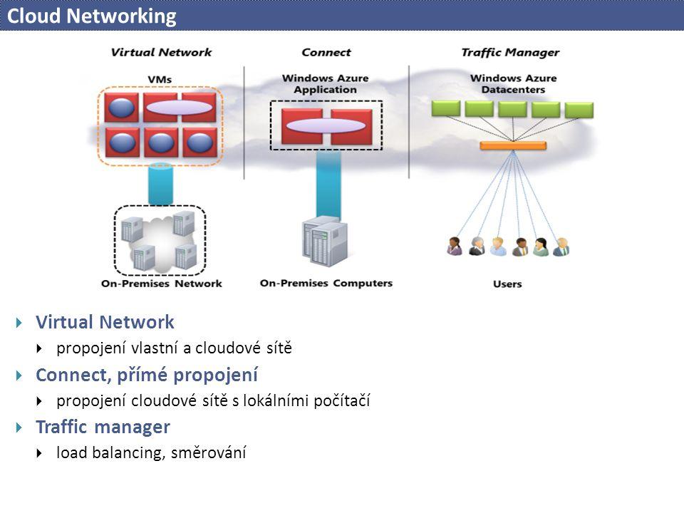 Cloud Networking  Virtual Network  propojení vlastní a cloudové sítě  Connect, přímé propojení  propojení cloudové sítě s lokálními počítačí  Traffic manager  load balancing, směrování